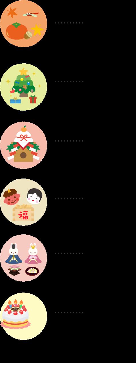 11月内科・歯科検診 12月クリスマス会 1月鏡開き 2月生活発表会 3月保育園連絡会での合同遠足・卒園式 通年お誕生日会(毎月)・食育(毎月)・発育測定(毎月)・避難訓練(毎月)